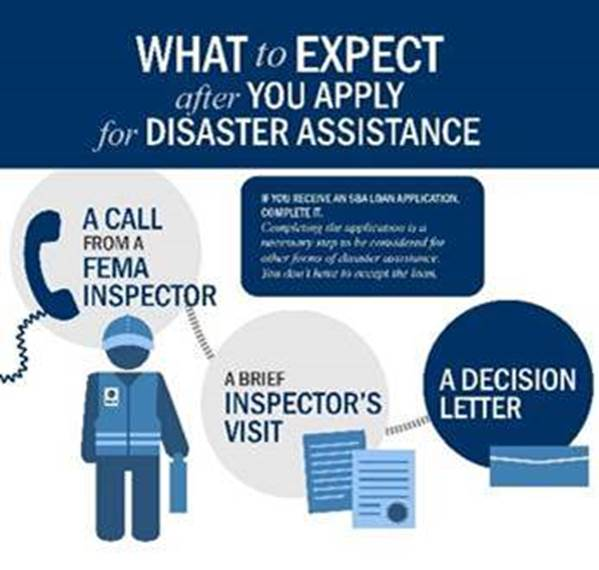 What to Expect after You Apply for Disaster Assistance
