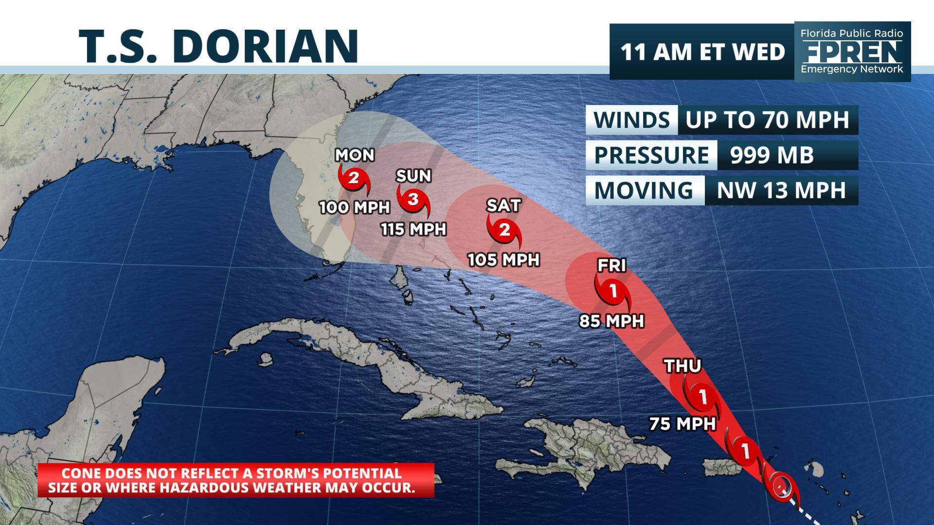 Tropical Storm Dorian Forecast To Be A Major Hurricane Off Se Florida Wkgc Public Radio